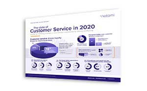 The State of Customer Service in 2020
