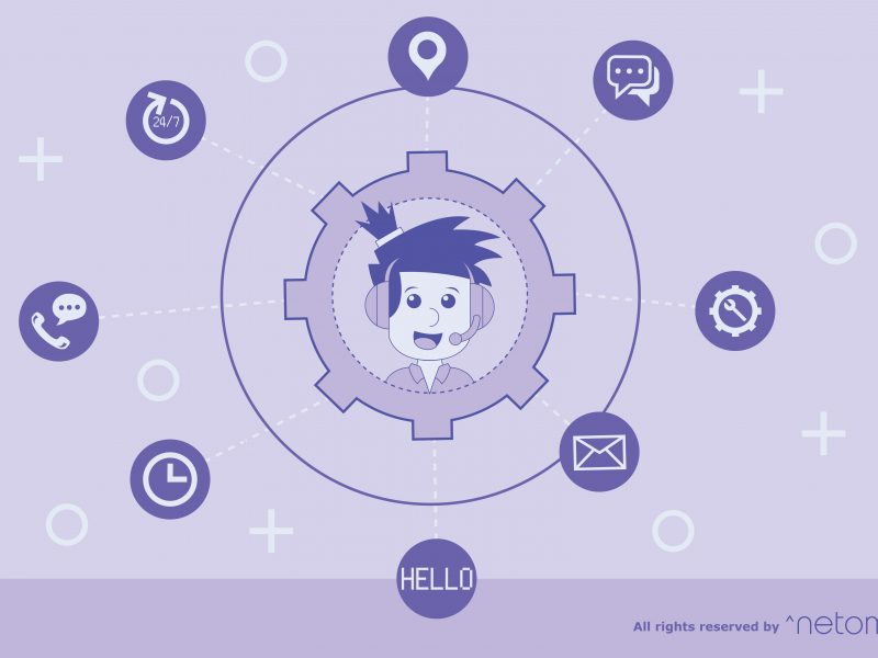 Customer Service Analytics: Find (And Solve) Your Customer Problems 1st
