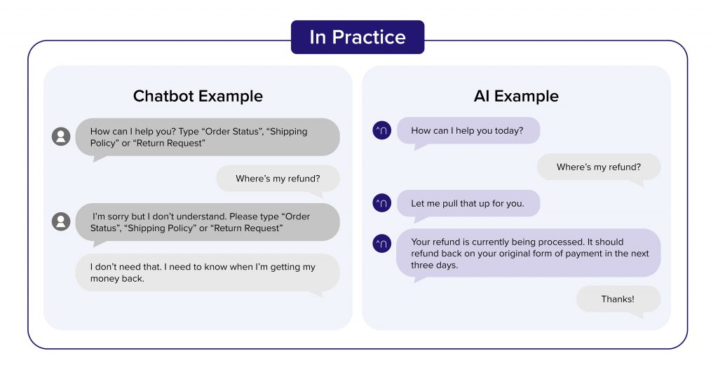 The difference between chatbots and AI in practice