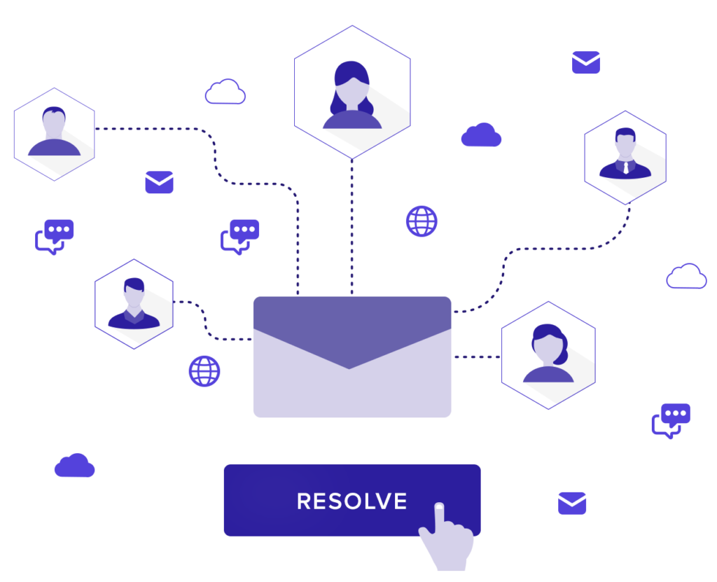 Email Support System: Customer Support Email System Via AI Automation